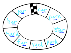 Draw a racetrack and write words containing a particular digraph on it. Take turns to move around the track. Each time you land on a word, read the word.