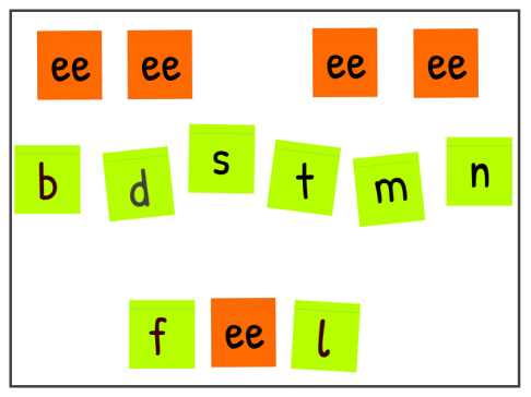 Try this quick and easy phonics game. Put one digraph on lots of sticky notes, and different one letter sounds on another color of sticky notes. Can out words and ask the child to make the words.