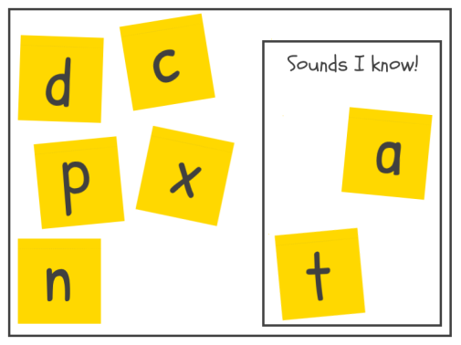 Play this quick and easy phonics game. Write the letter sounds on sticky notes. As the child reads the sounds, they stick them in to the 'Sounds I know' box.
