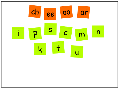 Sticky Note Digraphs
